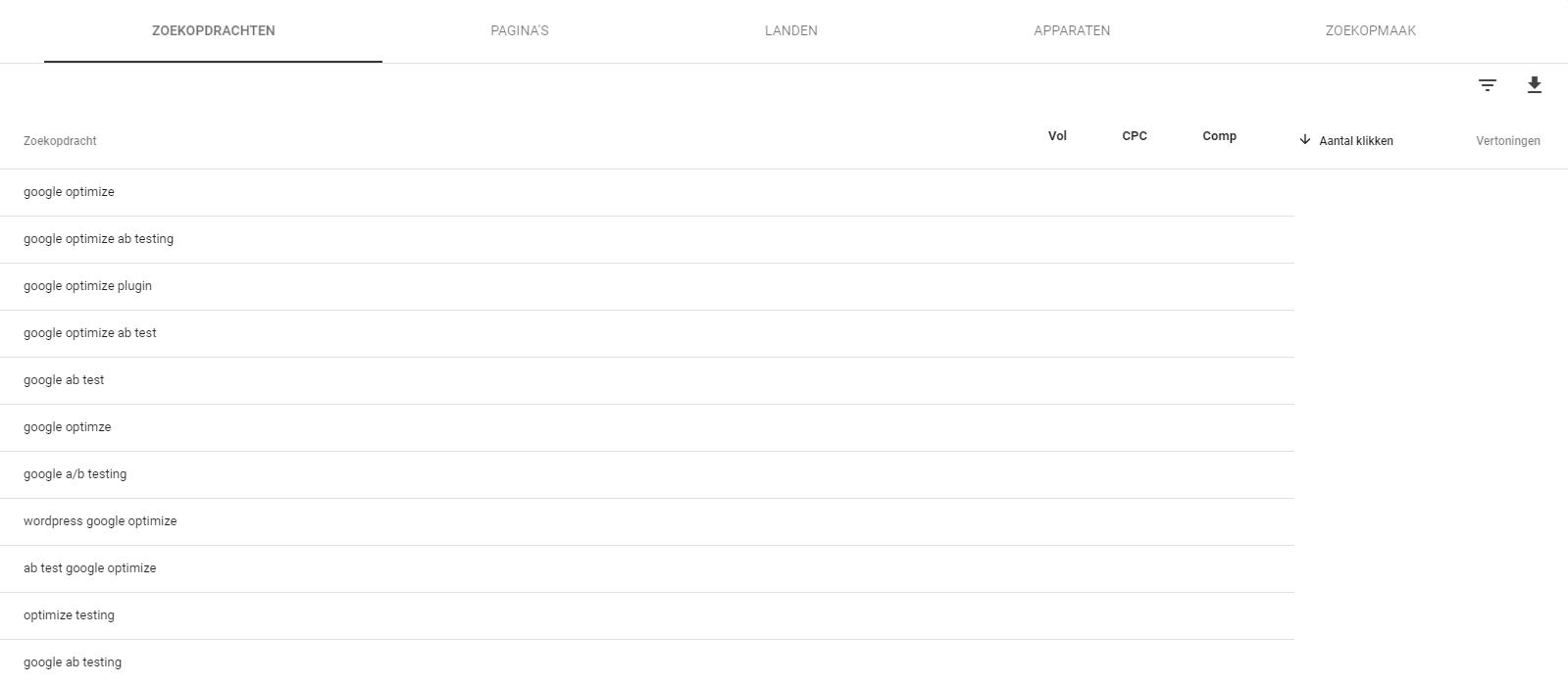 Zoekopdrachten tabel Google Search Console